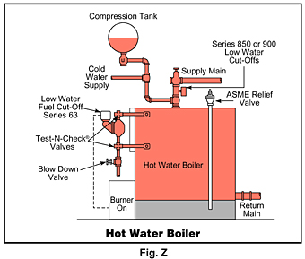 boiler repair and service midland heating air rh midlandhtg com hot water boiler thermostat wiring Basic Boiler Wiring